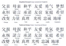 Asiatische schriftrollen Etsy