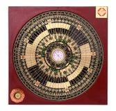 Chinesischer feng shui Kompass Stockbilder