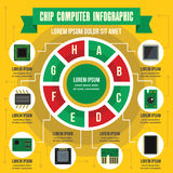 Chip computer infographic concept, flat style royalty free illustration