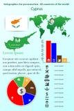 chipre Infographics para la presentación Todos los países del mundo Imagen de archivo
