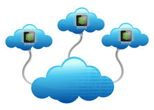 Chips Clouds Computing network Concept Stock Photo