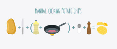 Chips with pepper fluted gold. Infographics manufacture of potat Royalty Free Stock Photo