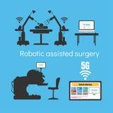 Chirurgie aidée robotique, concept à grande vitesse de l'Internet 5G image libre de droits