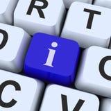 Chiudo a chiave su informazioni e su assistenza di mezzi della tastiera Fotografia Stock Libera da Diritti