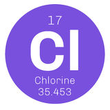 Chlorine chemical element