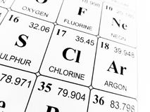 Chlorine on the periodic table of the elements Stock Photo