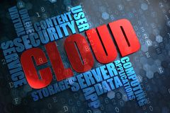 Chmura. Wordcloud pojęcie. ilustracja wektor