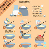 Chocolate Ice Cream Recipe.Infographics. Vector. Chocolate Ice Cream Recipe.Infographics. Vector illustration Royalty Free Stock Photography