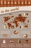 Chocolate infographics Stock Photo