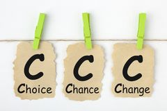 Choice Chance Change CCC. Choice Chance Change- CCC written on old torn paper with clip hanging on white background. Step by Step Concept stock photos