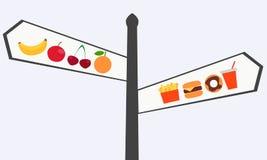 Choice of food. Choosing between dietary healthy fruit and harmful fat food Stock Image