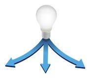 Choice your idea light bulb concept. Illustration design over white Royalty Free Stock Photos