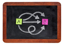 Choices, options and alternatives - blackboard. Multiple ways for going from A to B, reaching destination or solution - alternatives concept presented with Stock Photo