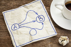 Choices, options, alternatives. Multiple ways for going from A to B, reaching destination or solution, alternatives - concept presented as a napkin doodle with a Stock Images
