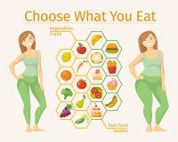 Choisissez ce que vous mangez l'affiche de vecteur avec un diagramme de femme et de nourriture illustration stock