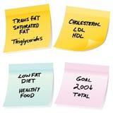 Cholesterol Kleverige Nota's Royalty-vrije Stock Afbeeldingen