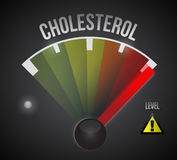 Cholesterol level measure meter from low to high Royalty Free Stock Images