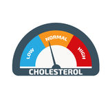 Cholesterol Meter vector. Vector illustration Stock Image