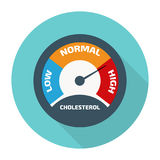 Cholesterol Meter vector. Vector illustration Royalty Free Stock Image