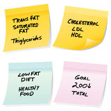 Cholesterol Sticky Notes Royalty Free Stock Images
