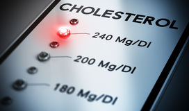 Cholesterol Test Royalty Free Stock Photos
