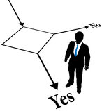 Choose business person decision flowchart Royalty Free Stock Photos