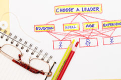 Choose a leader abstract Stock Photos