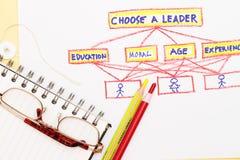 Choose a leader abstract Stock Photos
