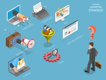 Choosing marking strategy flat isometric vector. Business man is thinking what strategy is the best for his business: inbound, outbound, PPC, lead generation Stock Photography