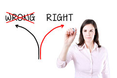 Choosing the Right way instead of the Wrong one. Choosing the Right way instead of the Wrong one Royalty Free Stock Photo