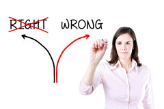 Choosing the Wrong way instead of the Right one. Royalty Free Stock Images
