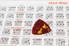 Chord chart Stock Image