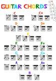 chords гитара Стоковая Фотография
