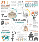 Christianity infographic. Religion graphic template Stock Photos