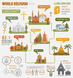 Christianity infographic. Religion graphic template Royalty Free Stock Images