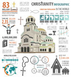 Christianity infographic. Religion graphic template Stock Images