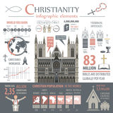 Christianity infographic. Religion graphic template Royalty Free Stock Photos