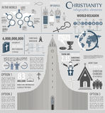 Christianity infographic. Religion graphic template Stock Image