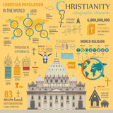 Christianity infographic. Religion graphic template Royalty Free Stock Photo