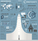 Christianity infographic. Religion graphic template Stock Photo