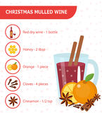 Christmas cocktail . Mulled wine recipe with ingredients. Warm winter drink. Vector illustration Stock Photos
