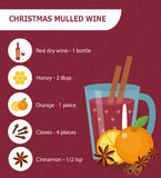 Christmas cocktail recipe. Mulled wine  with ingredients. Warm winter drink. Vector illustration Royalty Free Stock Photos