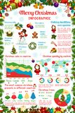 Christmas holiday vector winter infographic Royalty Free Stock Photography