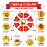 Christmas infographic concept, flat style. Christmas infographic banner concept. Flat illustration of christmas infographic vector poster concept for web Royalty Free Stock Photography