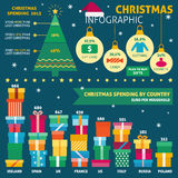 Christmas infographic with sample data Stock Photo