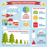 Christmas infographic with sample data Royalty Free Stock Photography