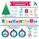 Christmas infographic with sample data Royalty Free Stock Images