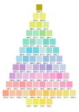 Christmas tree color palette Stock Photography
