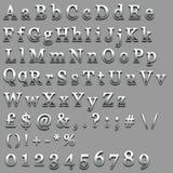 Chrom-Text Lizenzfreies Stockfoto