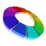 Chromatische cirkel stock illustratie